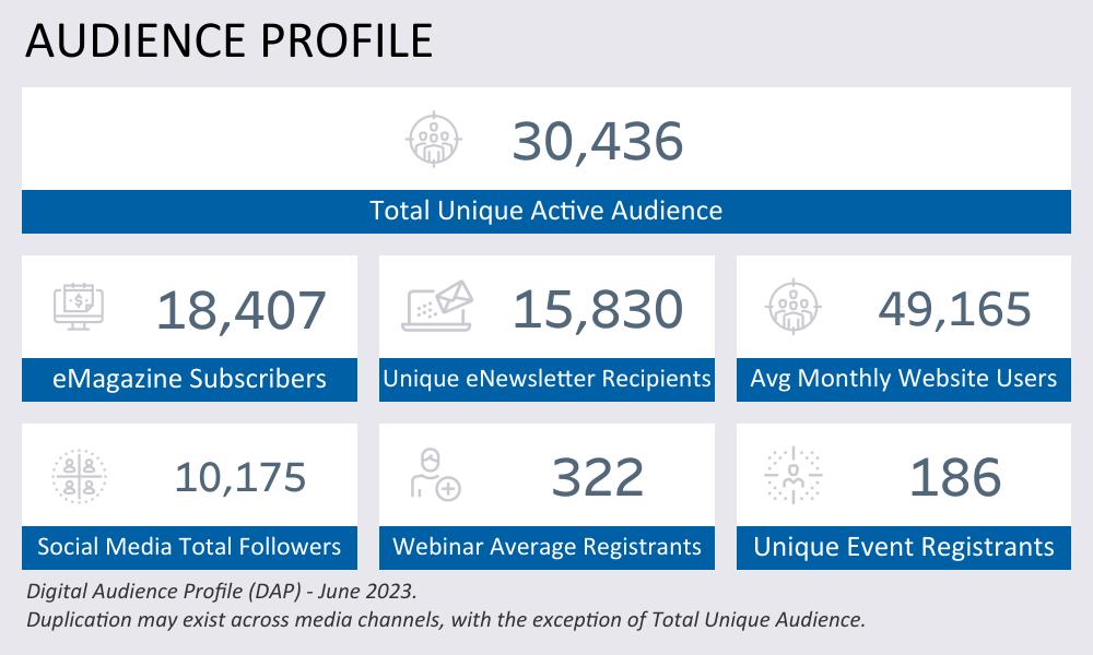 Audience Profile Statistics